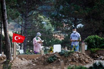 Parenti di una vittima per Covid-19 in un cimitero di Istanbul (© Huseyin Aldemir/Shutterstock)