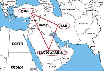 Turchia - Arabia Saudita - Iran