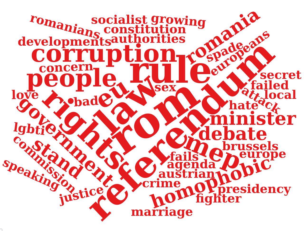 Le parole più twittate nell'ultima settimana da parlamentari europei relative alla Romania. Fonte: Quote Finder, EDJNET