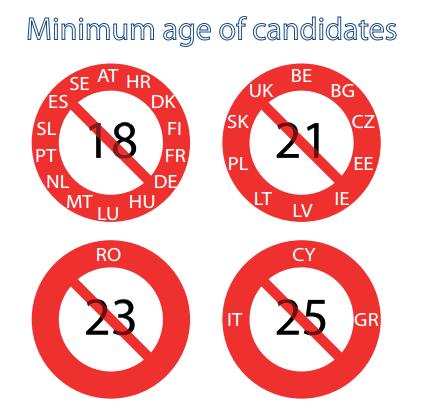 Elezioni europee 2014 le regole nazionali gallerie for Numero di parlamentari
