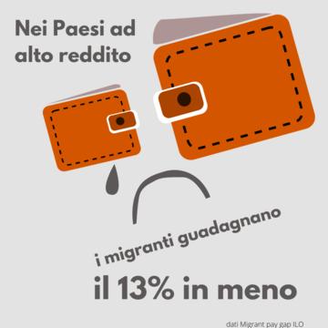 Grafico disparità salariare per i migranti - Roberta Bertoldi