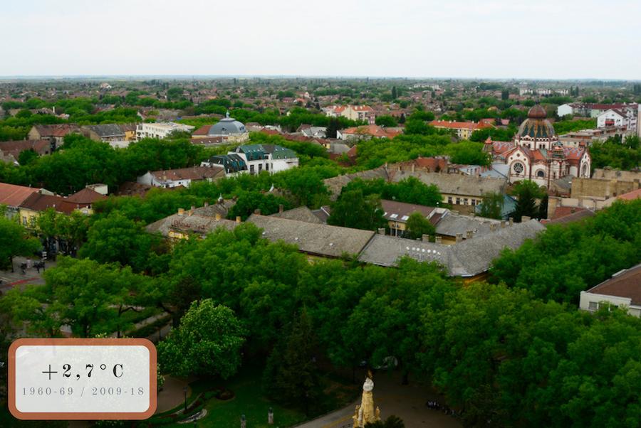 panorama di città dall'alto