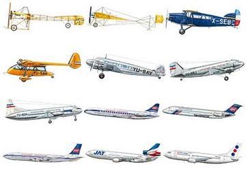 L'evoluzione della flotta della JAT