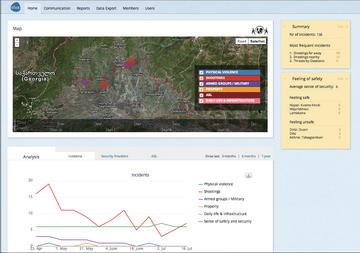 Una schermata di Elva (i dati visibili sono solo una simulazione)